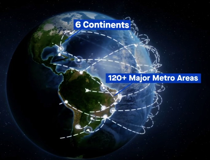 Content Delivery Network leverages our scalability, global footprint and proven customer service.