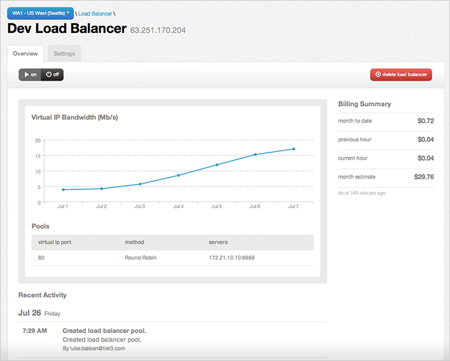 Network Cloud Load Balancer Service - Hybrid Cloud and IT
