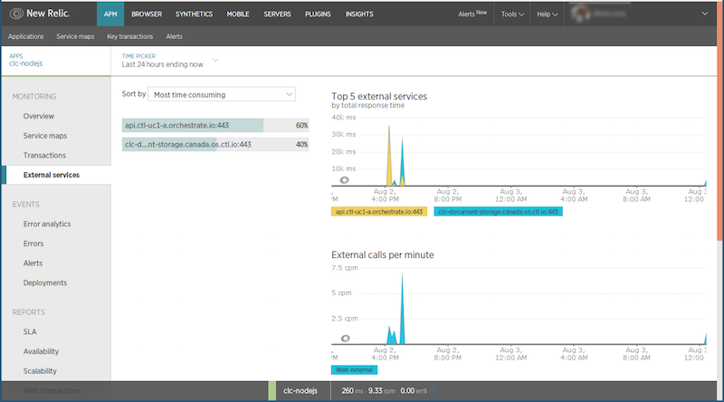 New Relic Reports