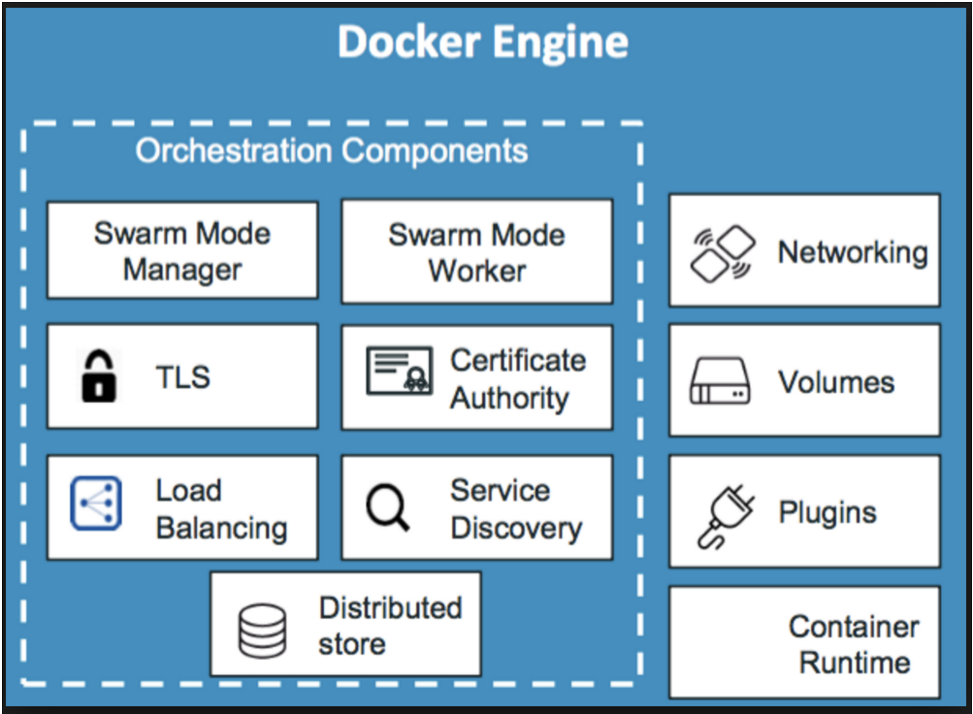 docker-engine.png