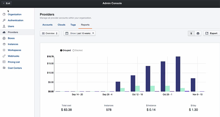 Monitor and Report on Cloud Costs from Cloud Application Manager