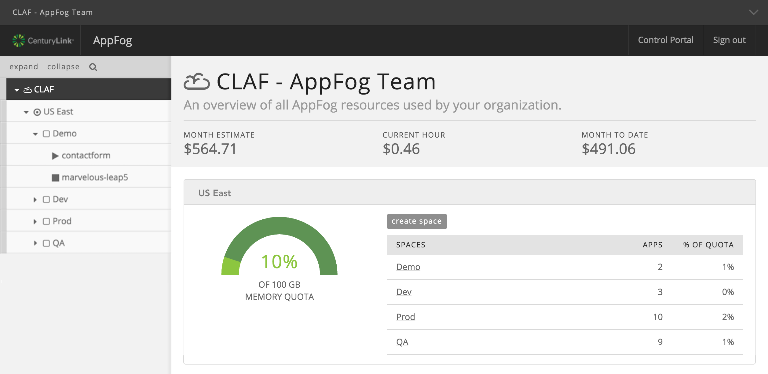 AppFog_Summary_Dashboard