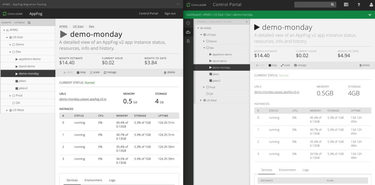 AppFog Application Dashboard Comparison