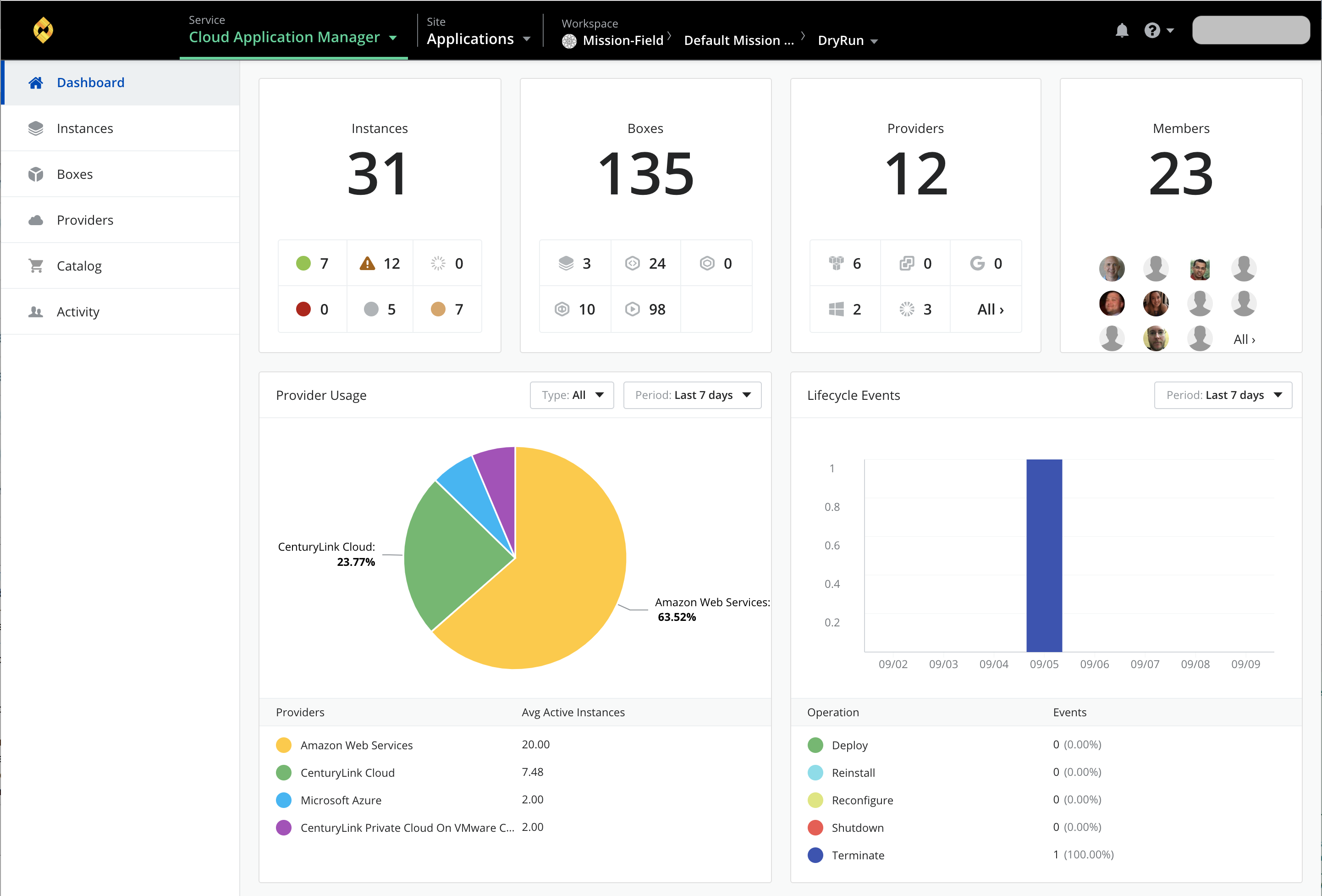 CAM Workspace Dashboard