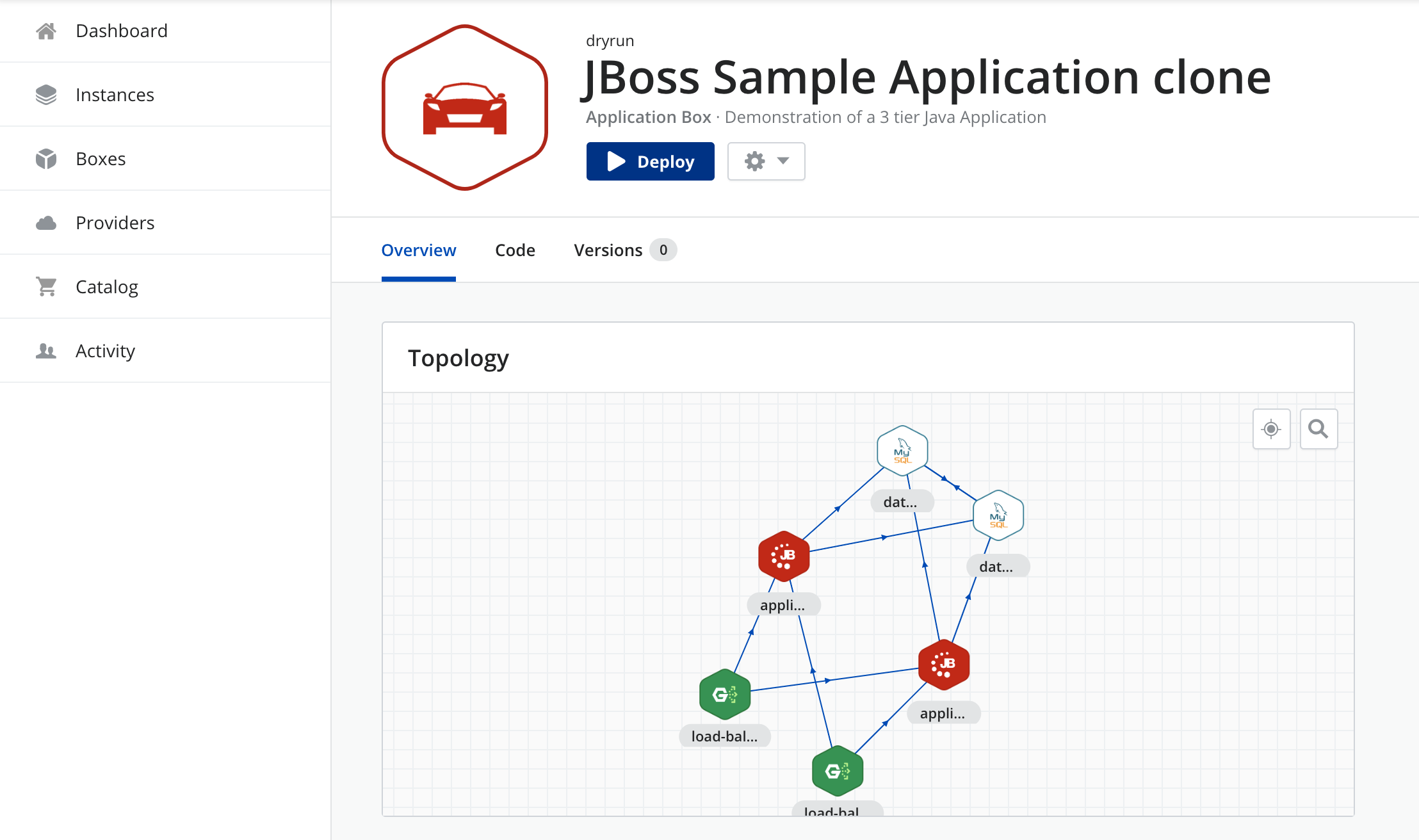 Application Box Topology