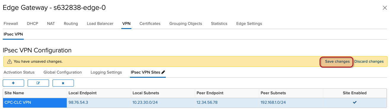 IPsec VPN Sites