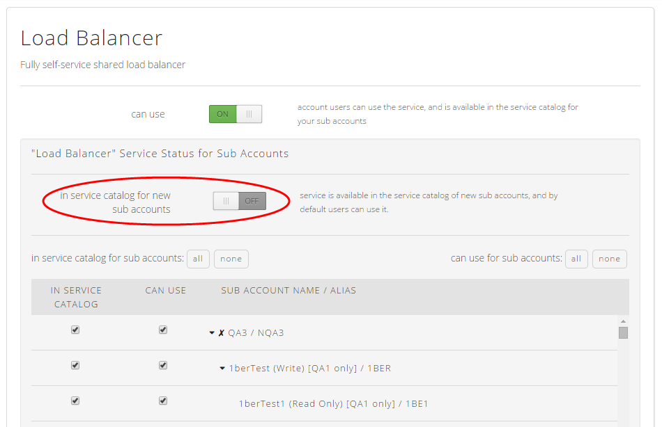 service catalog in service