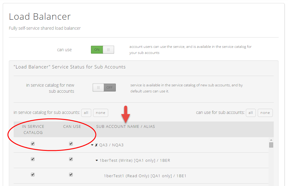 service catalog sub account settings
